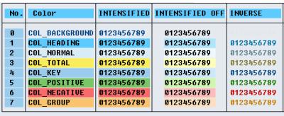 ปัญหาในการจำรหัสสี ของ SAP ( format color ใน sap )